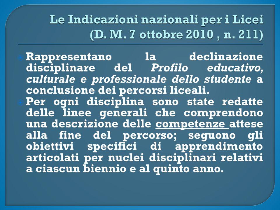  Rappresentano la declinazione disciplinare del Profilo educativo, culturale e professionale dello studente a conclusione dei percorsi liceali.