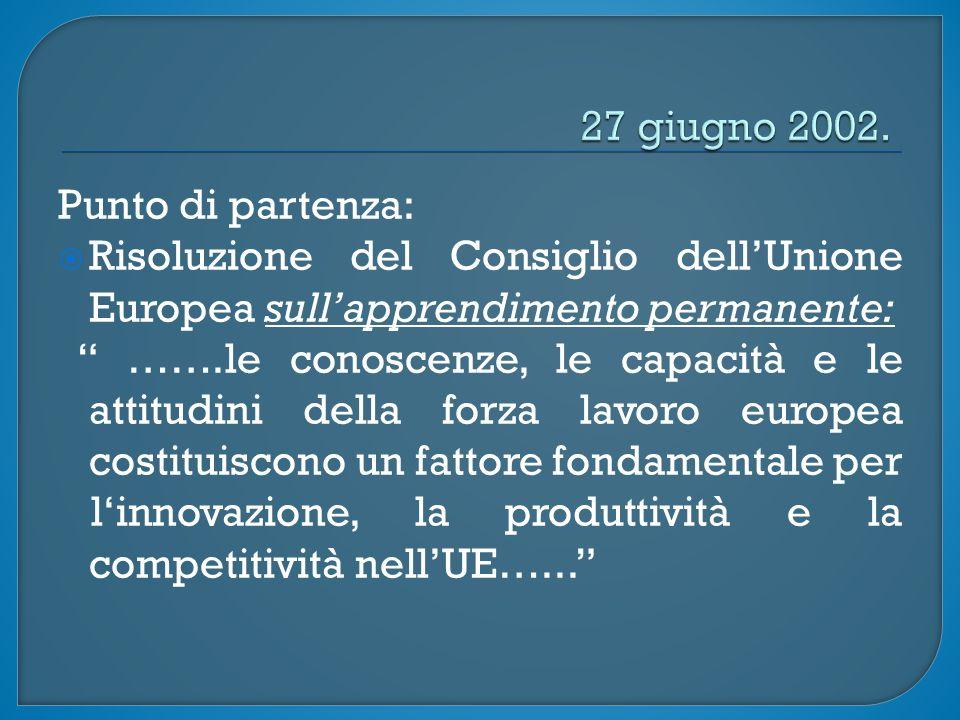 Punto di partenza:  Risoluzione del Consiglio dell'Unione Europea sull'apprendimento permanente: …….le conoscenze, le capacità e le attitudini della forza lavoro europea costituiscono un fattore fondamentale per l'innovazione, la produttività e la competitività nell'UE…...