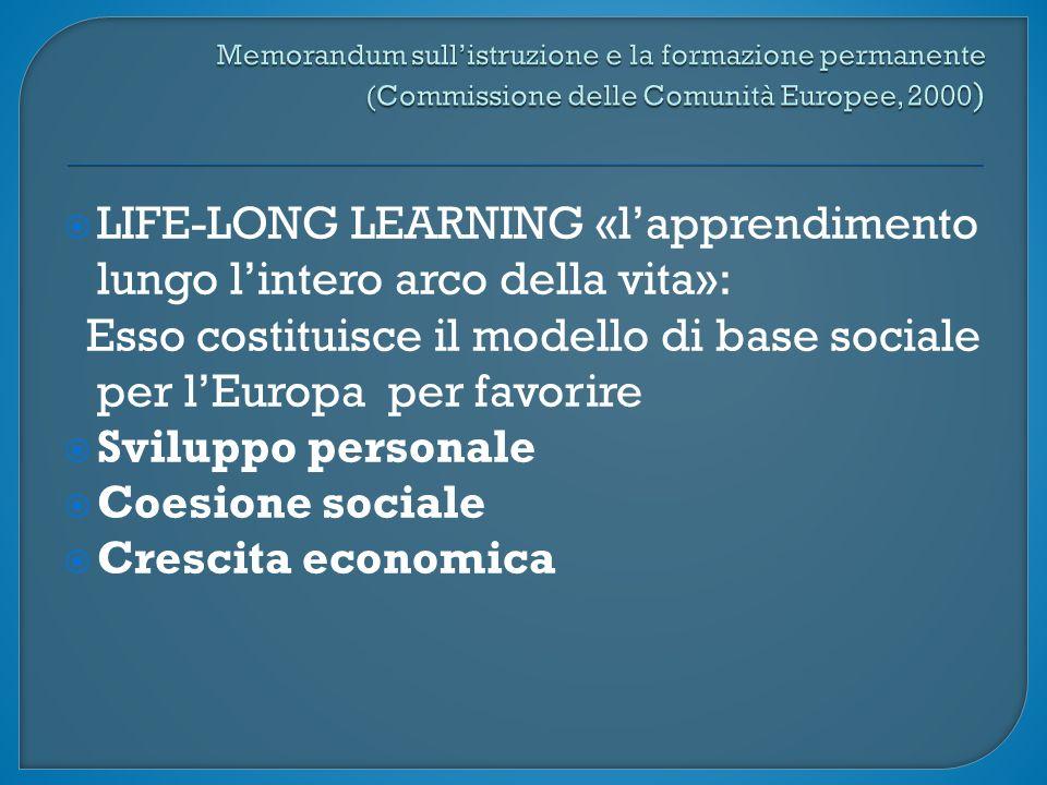  LIFE-LONG LEARNING «l'apprendimento lungo l'intero arco della vita»: Esso costituisce il modello di base sociale per l'Europa per favorire  Sviluppo personale  Coesione sociale  Crescita economica