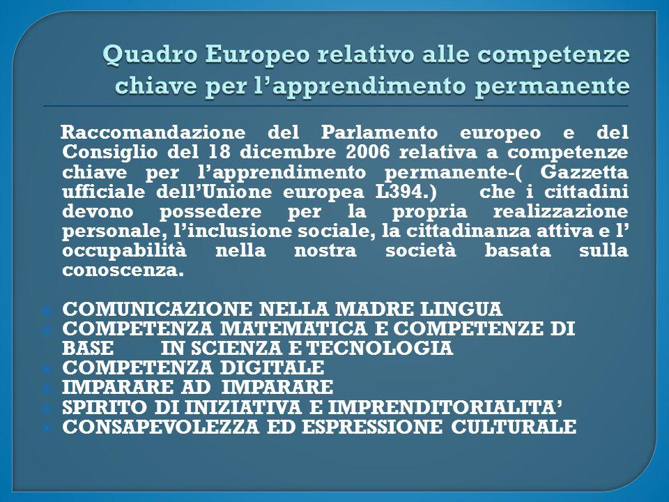 Raccomandazione del Parlamento europeo e del Consiglio del 18 dicembre 2006 relativa a competenze chiave per l'apprendimento permanente-( Gazzetta ufficiale dell'Unione europea L394.) che i cittadini devono possedere per la propria realizzazione personale, l'inclusione sociale, la cittadinanza attiva e l' occupabilità nella nostra società basata sulla conoscenza.