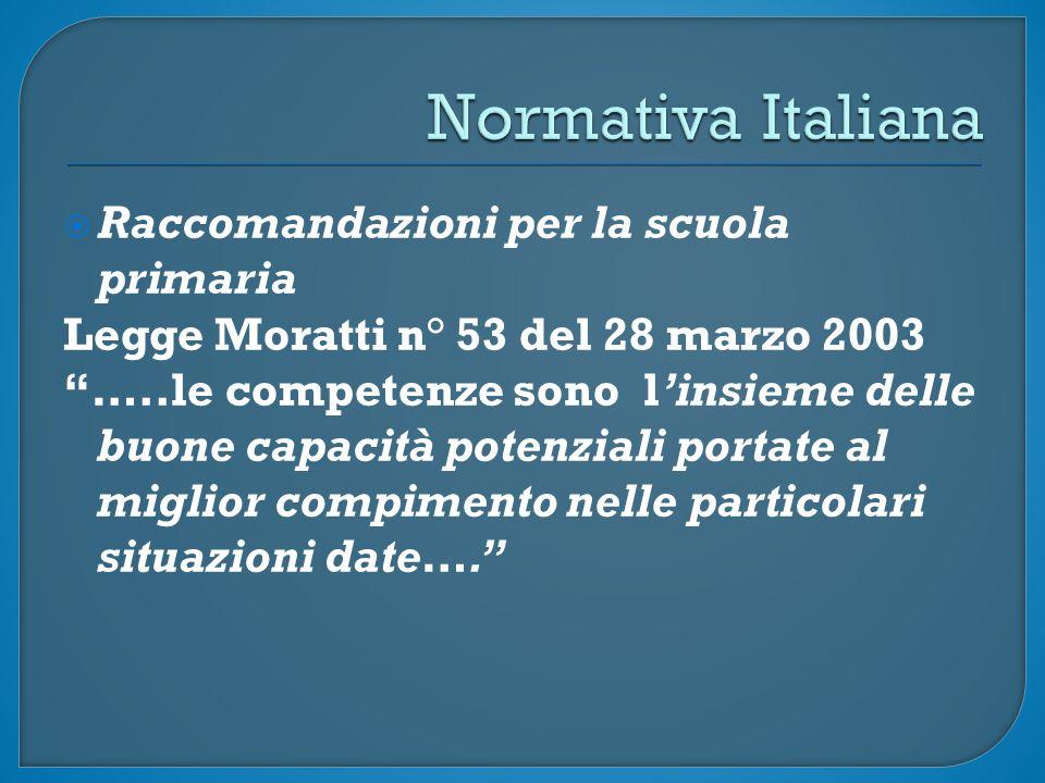  Raccomandazioni per la scuola primaria Legge Moratti n° 53 del 28 marzo 2003 …..le competenze sono l'insieme delle buone capacità potenziali portate al miglior compimento nelle particolari situazioni date….