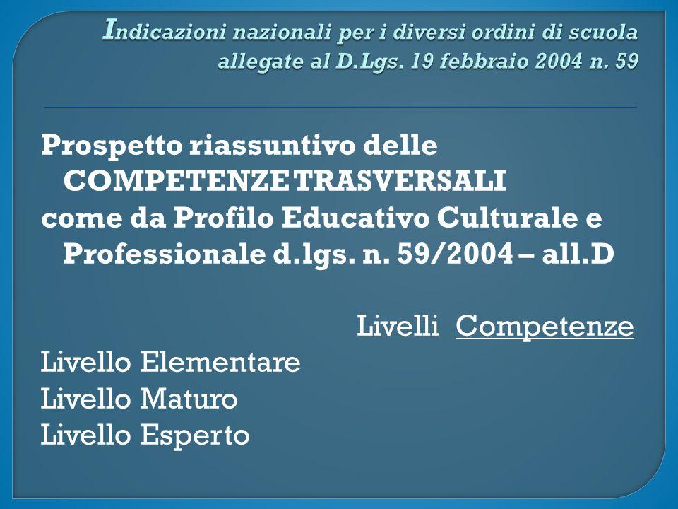 Prospetto riassuntivo delle COMPETENZE TRASVERSALI come da Profilo Educativo Culturale e Professionale d.lgs.