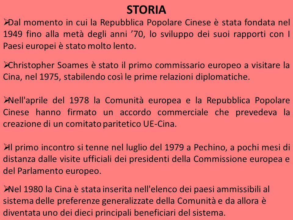  Dal momento in cui la Repubblica Popolare Cinese è stata fondata nel 1949 fino alla metà degli anni '70, lo sviluppo dei suoi rapporti con I Paesi europei è stato molto lento.