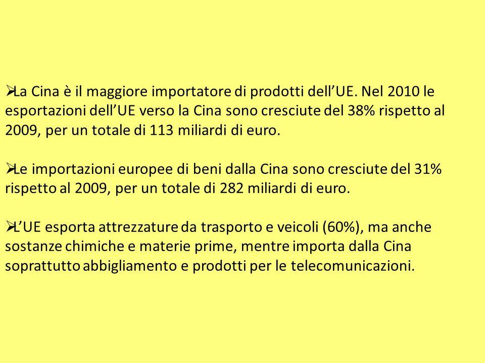 La Cina è il maggiore importatore di prodotti dell'UE.