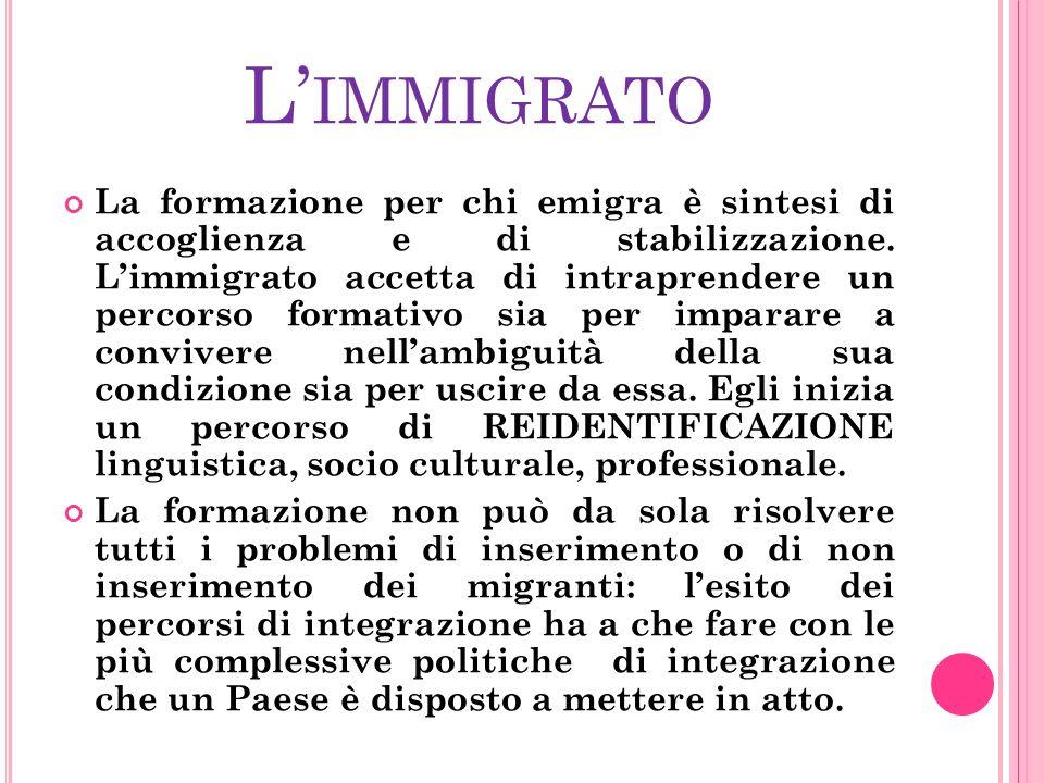 L' IMMIGRATO La formazione per chi emigra è sintesi di accoglienza e di stabilizzazione.