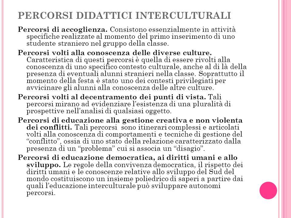 PERCORSI DIDATTICI INTERCULTURALI Percorsi di accoglienza.