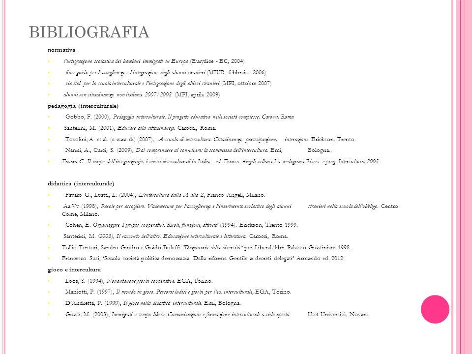 BIBLIOGRAFIA normativa l'integrazione scolastica dei bambini immigrati in Europa (Eurydice - EC, 2004) linee guida per l'accoglienza e l'integrazione degli alunni stranieri (MIUR, febbraio 2006) via ital.