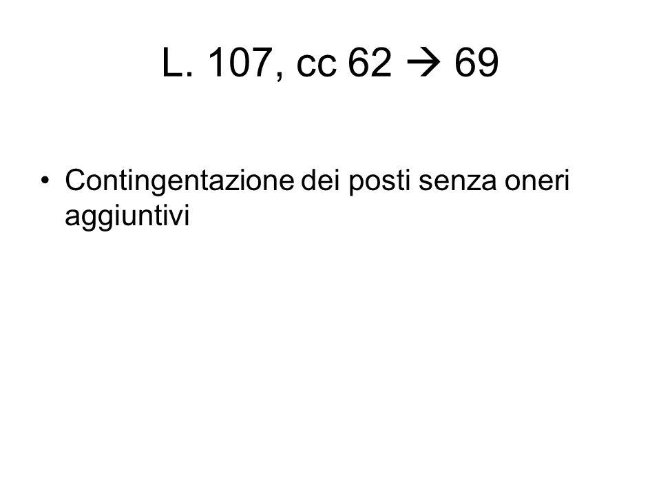L. 107, cc 62  69 Contingentazione dei posti senza oneri aggiuntivi
