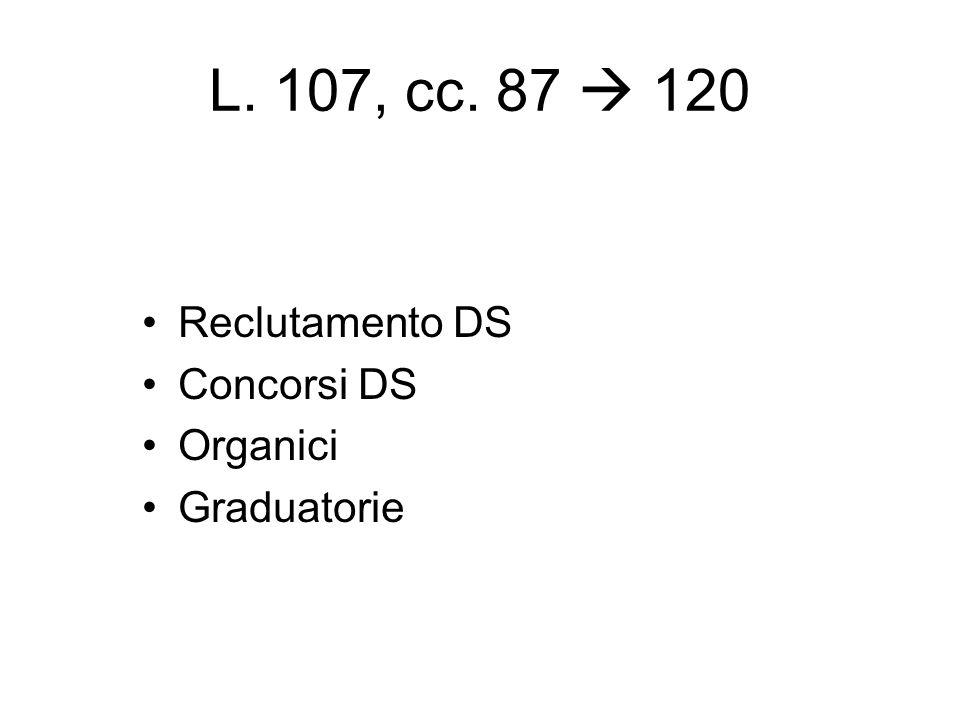 L. 107, cc. 87  120 Reclutamento DS Concorsi DS Organici Graduatorie