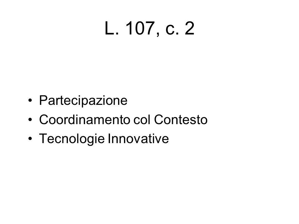 L. 107, c. 2 Partecipazione Coordinamento col Contesto Tecnologie Innovative