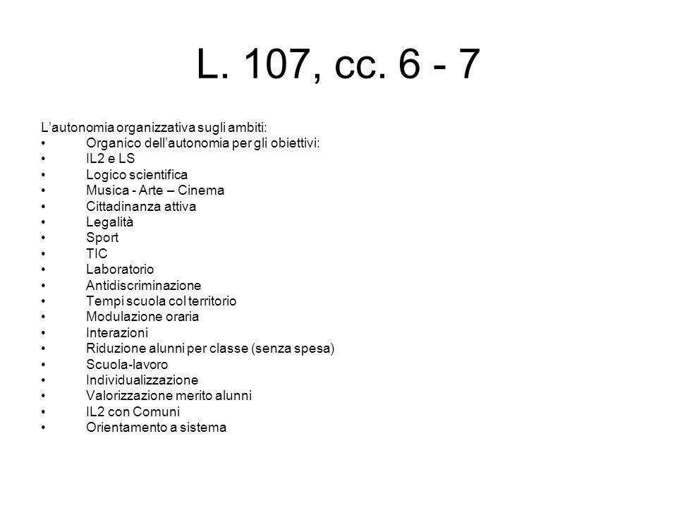 L. 107, cc.
