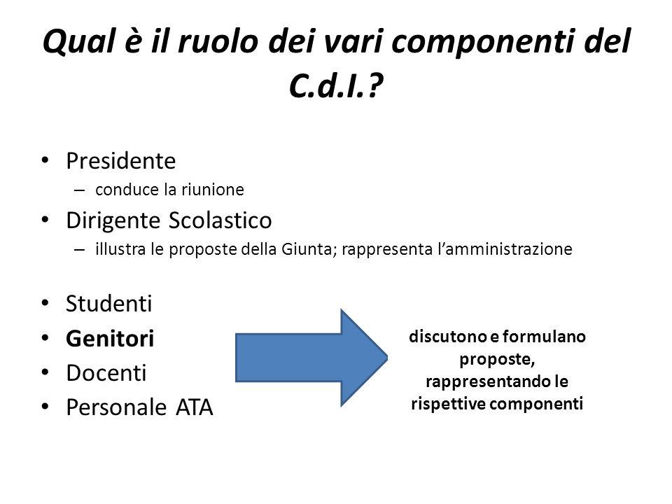 Qual è il ruolo dei vari componenti del C.d.I..