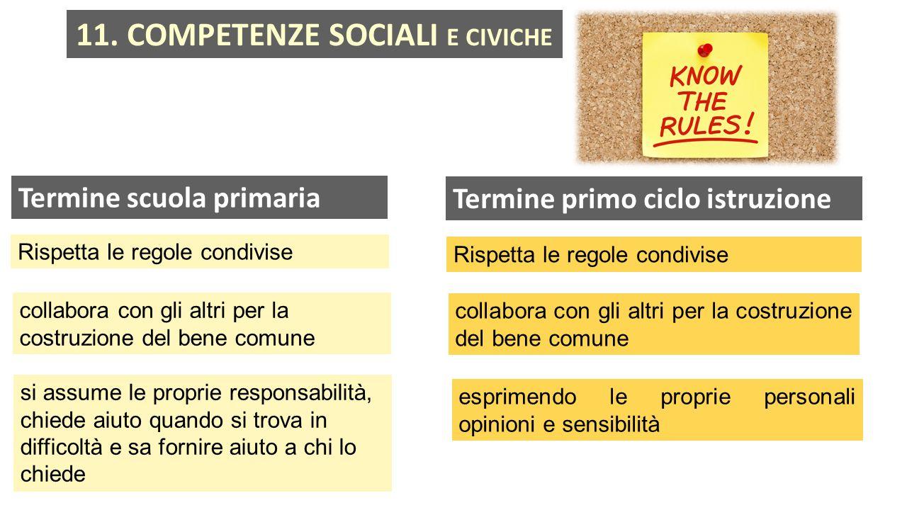 collabora con gli altri per la costruzione del bene comune Rispetta le regole condivise esprimendo le proprie personali opinioni e sensibilità 11.