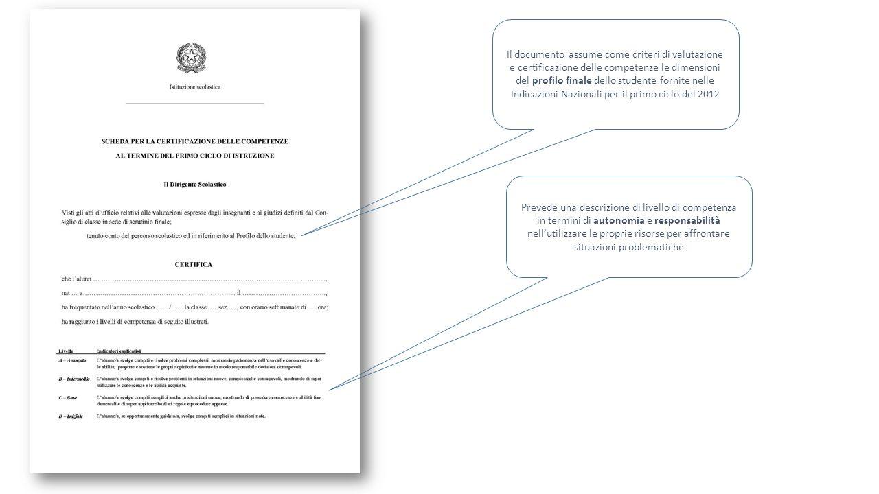 Il documento assume come criteri di valutazione e certificazione delle competenze le dimensioni del profilo finale dello studente fornite nelle Indicazioni Nazionali per il primo ciclo del 2012 Prevede una descrizione di livello di competenza in termini di autonomia e responsabilità nell'utilizzare le proprie risorse per affrontare situazioni problematiche