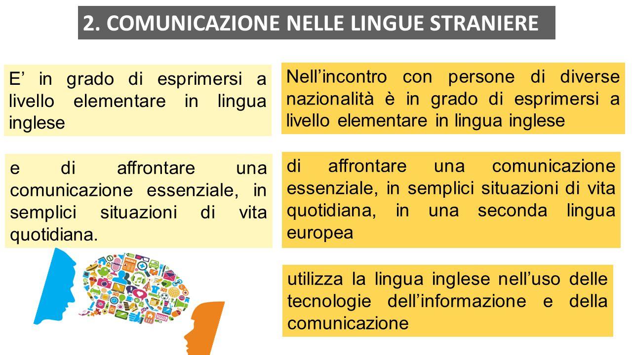 di affrontare una comunicazione essenziale, in semplici situazioni di vita quotidiana, in una seconda lingua europea 2.