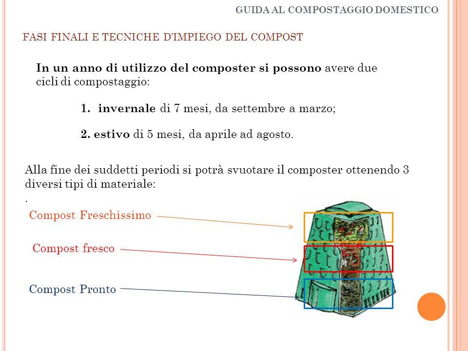 GUIDA AL COMPOSTAGGIO DOMESTICO Alla fine dei suddetti periodi si potrà svuotare il composter ottenendo 3 diversi tipi di materiale:.