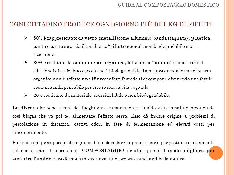 GUIDA AL COMPOSTAGGIO DOMESTICO