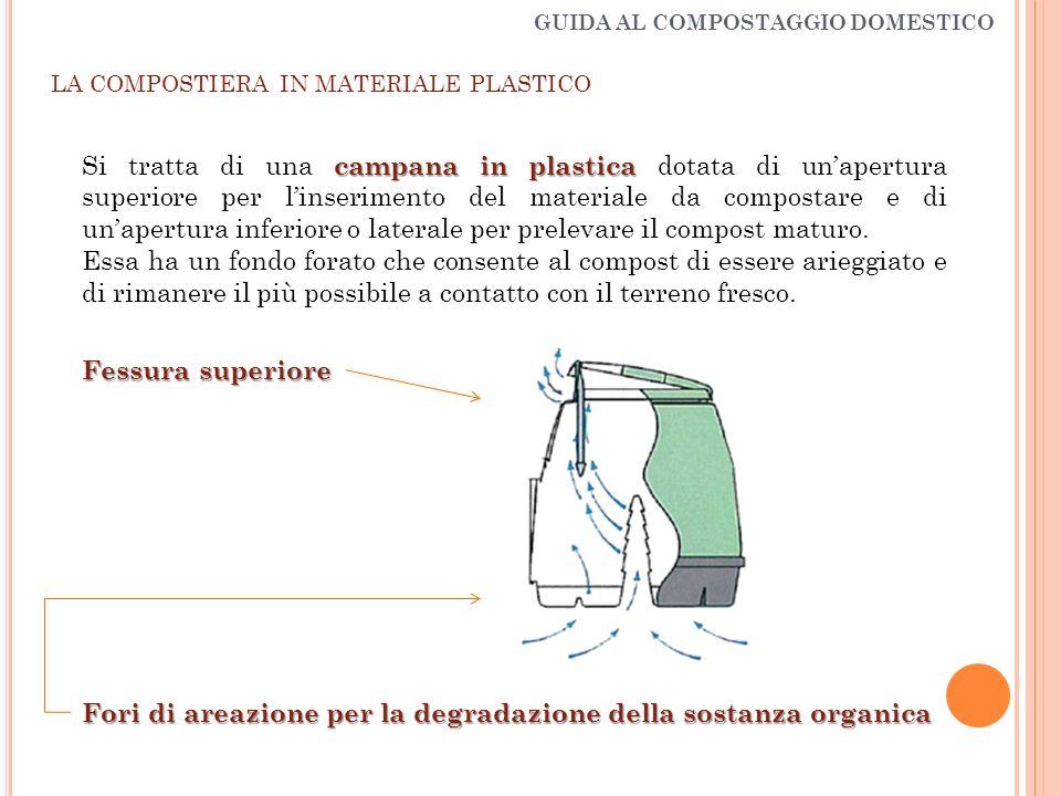 GUIDA AL COMPOSTAGGIO DOMESTICO campana in plastica Si tratta di una campana in plastica dotata di un'apertura superiore per l'inserimento del materiale da compostare e di un'apertura inferiore o laterale per prelevare il compost maturo.