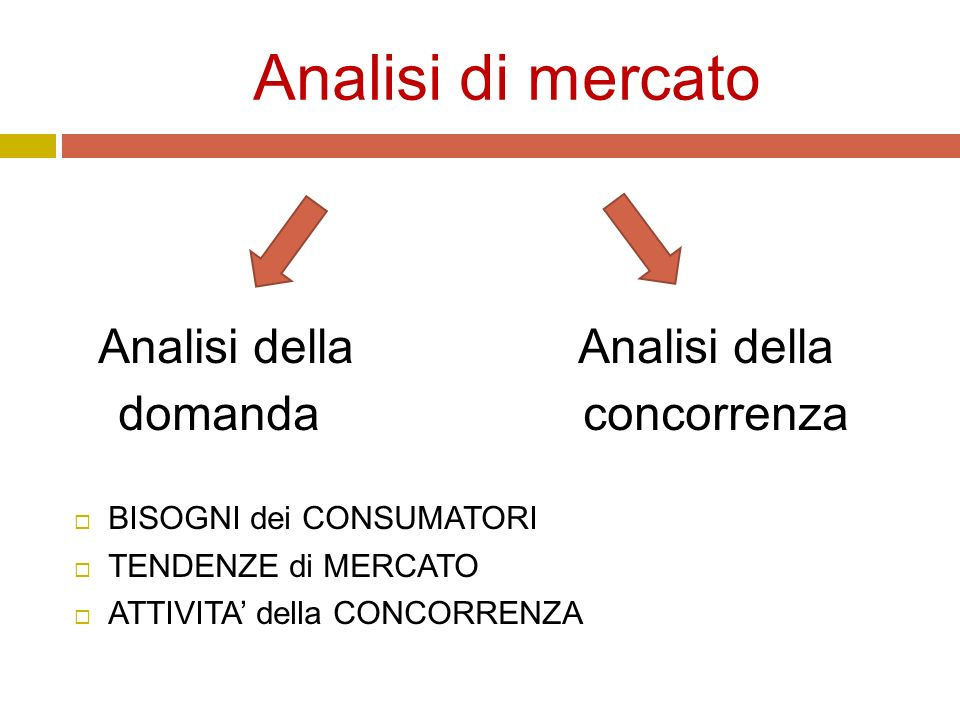 Analisi di mercato Analisi della Analisi della domanda concorrenza  BISOGNI dei CONSUMATORI  TENDENZE di MERCATO  ATTIVITA' della CONCORRENZA