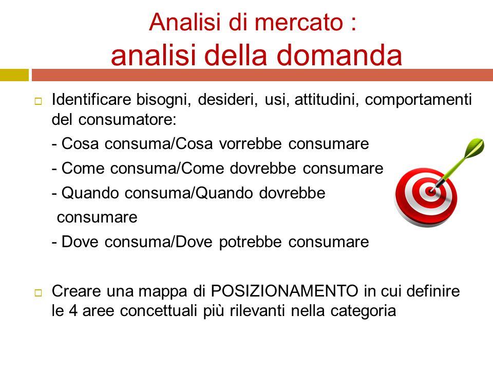 Analisi di mercato : analisi della domanda  Identificare bisogni, desideri, usi, attitudini, comportamenti del consumatore: - Cosa consuma/Cosa vorrebbe consumare - Come consuma/Come dovrebbe consumare - Quando consuma/Quando dovrebbe consumare - Dove consuma/Dove potrebbe consumare  Creare una mappa di POSIZIONAMENTO in cui definire le 4 aree concettuali più rilevanti nella categoria