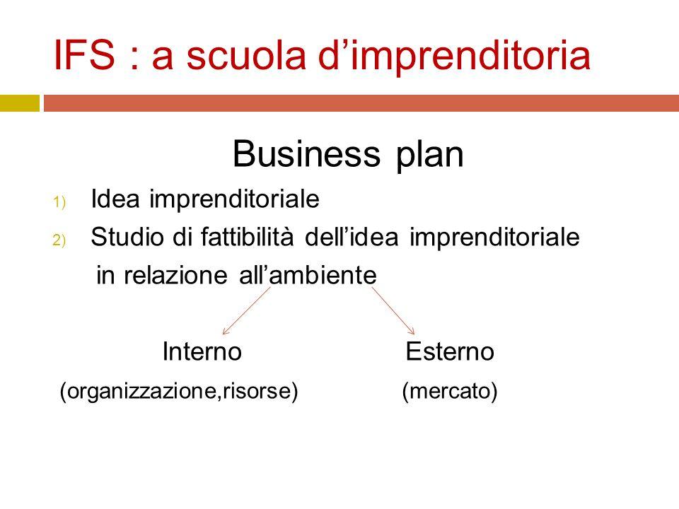IFS : a scuola d'imprenditoria Business plan 1) Idea imprenditoriale 2) Studio di fattibilità dell'idea imprenditoriale in relazione all'ambiente Interno Esterno (organizzazione,risorse) (mercato)