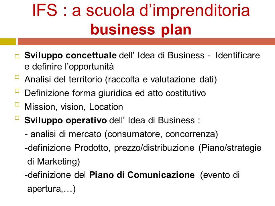 IFS : a scuola d'imprenditoria business plan  Sviluppo concettuale dell' Idea di Business - Identificare e definire l'opportunità  Analisi del territorio (raccolta e valutazione dati)  Definizione forma giuridica ed atto costitutivo  Mission, vision, Location  Sviluppo operativo dell' Idea di Business : - analisi di mercato (consumatore, concorrenza) -definizione Prodotto, prezzo/distribuzione (Piano/strategie di Marketing) -definizione del Piano di Comunicazione (evento di apertura,…)