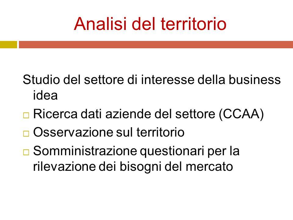Analisi del territorio Studio del settore di interesse della business idea  Ricerca dati aziende del settore (CCAA)  Osservazione sul territorio  Somministrazione questionari per la rilevazione dei bisogni del mercato