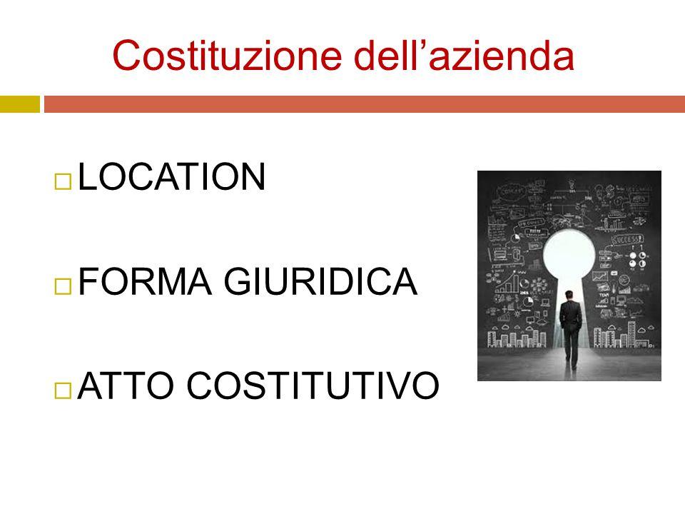 Costituzione dell'azienda  LOCATION  FORMA GIURIDICA  ATTO COSTITUTIVO