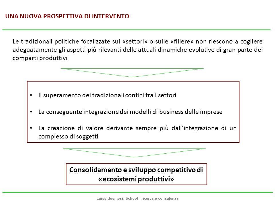 Quattro proposte operative Luiss Business School - ricerca e consulenza tedòforo agg.