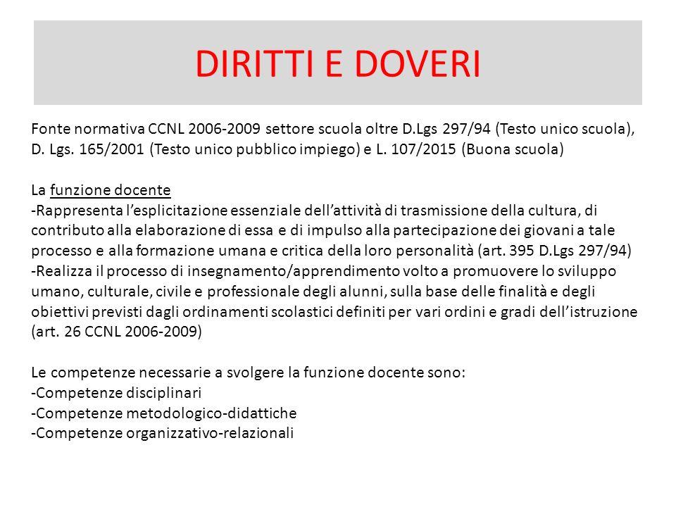 DIRITTI E DOVERI Fonte normativa CCNL 2006-2009 settore scuola oltre D.Lgs 297/94 (Testo unico scuola), D.