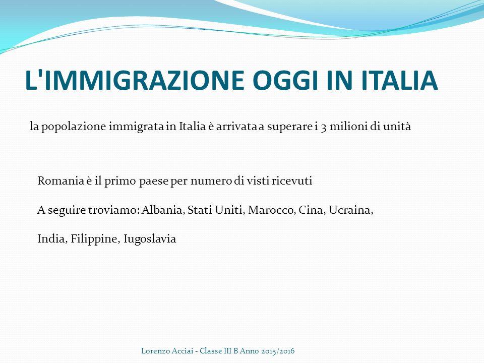 L IMMIGRAZIONE OGGI IN ITALIA Lorenzo Acciai - Classe III B Anno 2015/2016 la popolazione immigrata in Italia è arrivata a superare i 3 milioni di unità Romania è il primo paese per numero di visti ricevuti A seguire troviamo: Albania, Stati Uniti, Marocco, Cina, Ucraina, India, Filippine, Iugoslavia