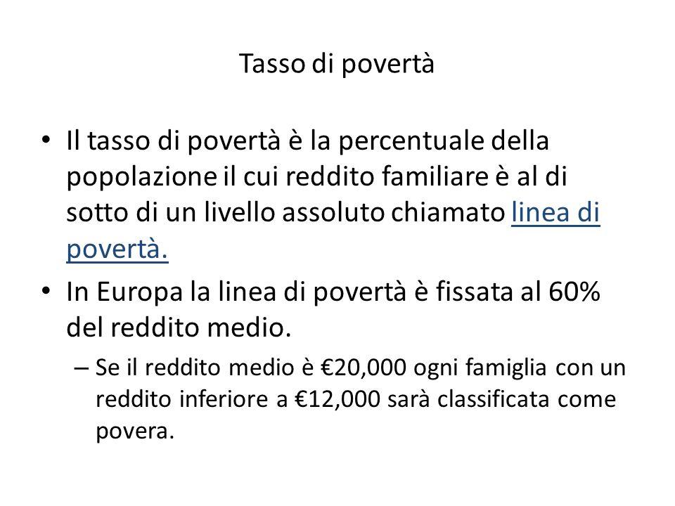 Tasso di povertà Il tasso di povertà è la percentuale della popolazione il cui reddito familiare è al di sotto di un livello assoluto chiamato linea di povertà.