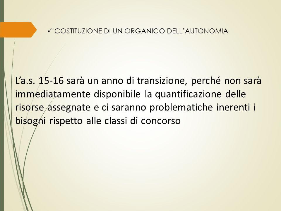 COSTITUZIONE DI UN ORGANICO DELL'AUTONOMIA L'a.s.