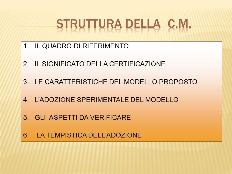 1.IL QUADRO DI RIFERIMENTO 2. IL SIGNIFICATO DELLA CERTIFICAZIONE 3.