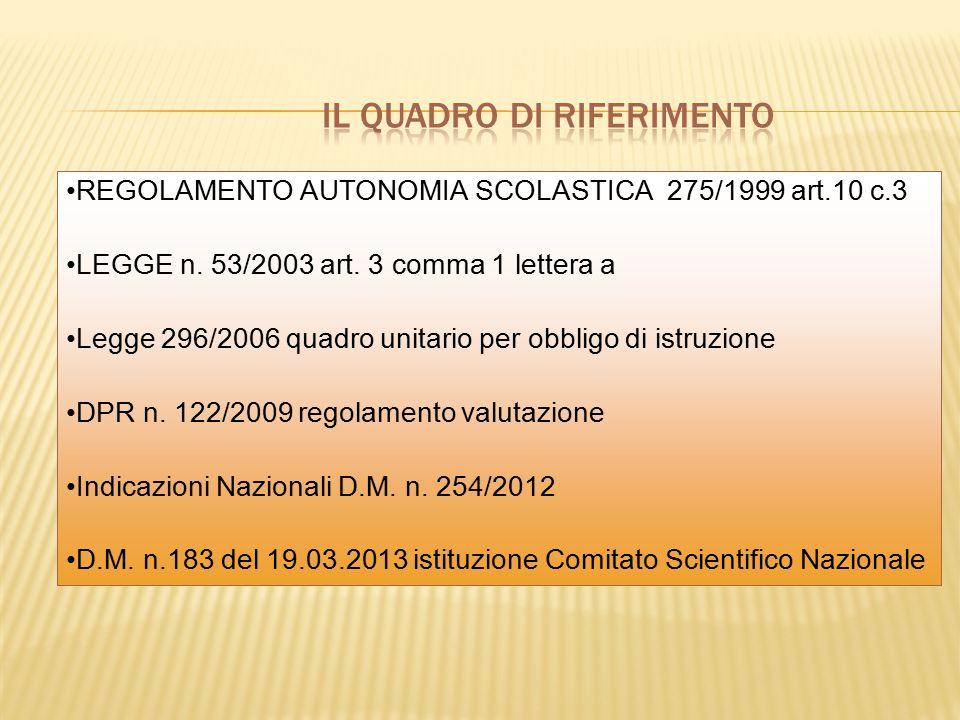 REGOLAMENTO AUTONOMIA SCOLASTICA 275/1999 art.10 c.3 LEGGE n.