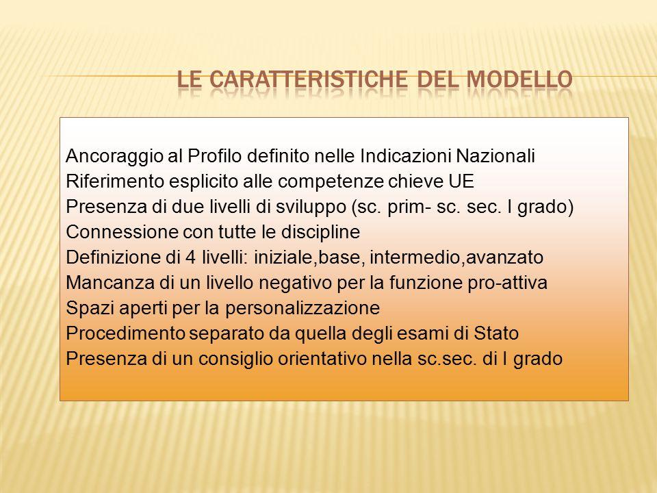 Ancoraggio al Profilo definito nelle Indicazioni Nazionali Riferimento esplicito alle competenze chieve UE Presenza di due livelli di sviluppo (sc.