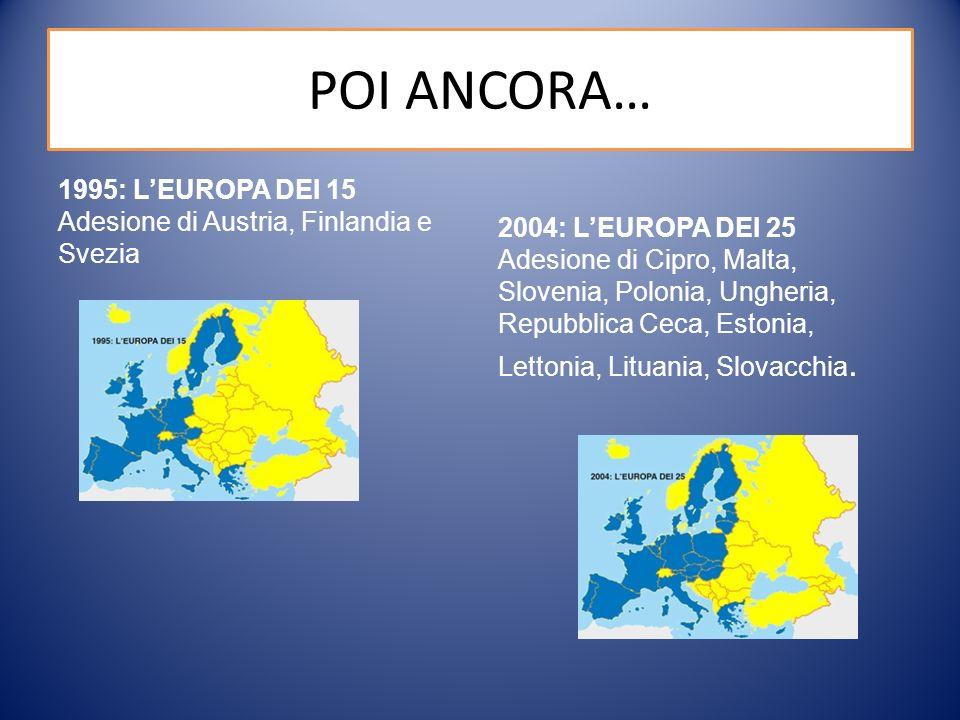 POI ANCORA… 1995: L'EUROPA DEI 15 Adesione di Austria, Finlandia e Svezia 2004: L'EUROPA DEI 25 Adesione di Cipro, Malta, Slovenia, Polonia, Ungheria, Repubblica Ceca, Estonia, Lettonia, Lituania, Slovacchia.