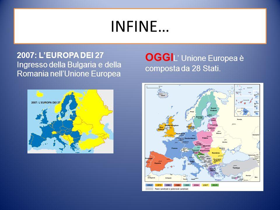 INFINE… 2007: L'EUROPA DEI 27 Ingresso della Bulgaria e della Romania nell'Unione Europea OGGI L' Unione Europea è composta da 28 Stati.