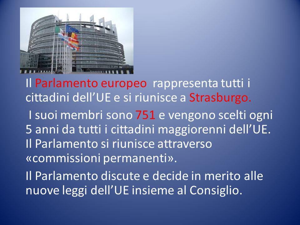 Il Parlamento europeo rappresenta tutti i cittadini dell'UE e si riunisce a Strasburgo.