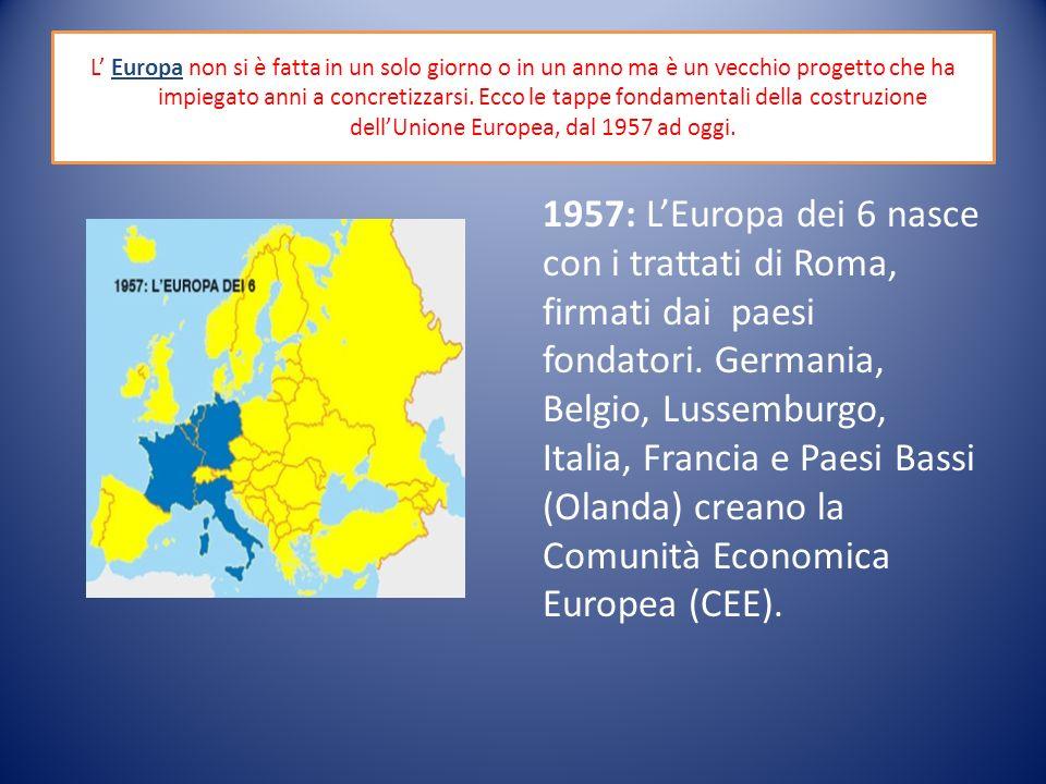 L' Europa non si è fatta in un solo giorno o in un anno ma è un vecchio progetto che ha impiegato anni a concretizzarsi.