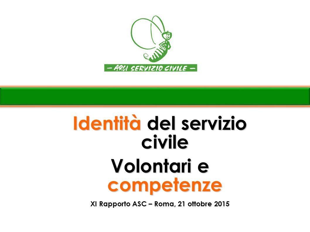 Garanzia Giovani: profilo demografico, titolo di studio, esperienza di volontariato p.