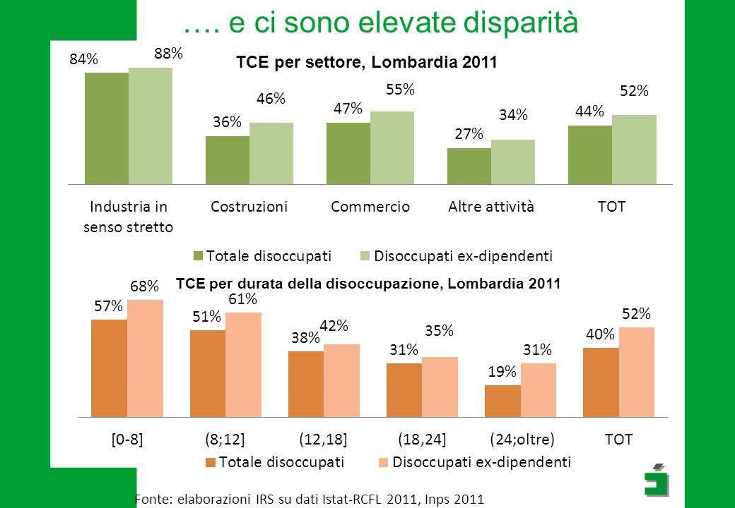 Fonte: elaborazioni IRS su dati Istat-RCFL 2011, Inps 2011 TCE per settore, Lombardia 2011 ….