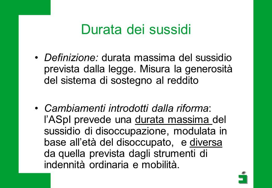 Durata dei sussidi Definizione: durata massima del sussidio prevista dalla legge.