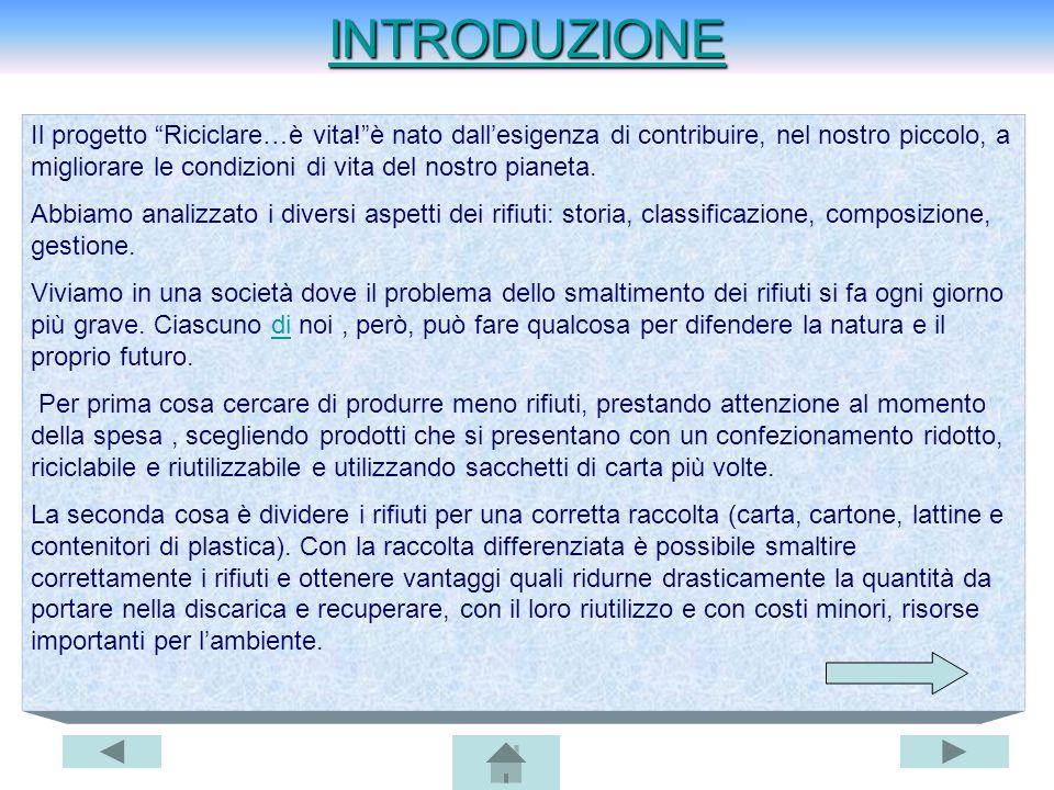 Riutilizzare Implica Comportamenti Intelligenti Conservando Lattine..bottiglie..