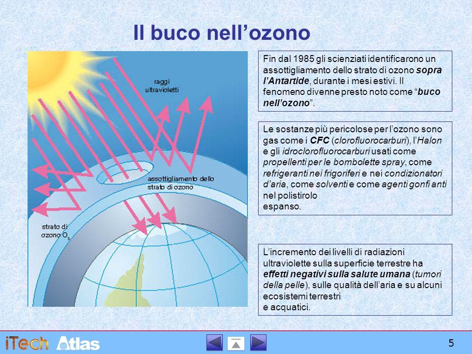 Il buco nell'ozono Fin dal 1985 gli scienziati identificarono un assottigliamento dello strato di ozono sopra l'Antartide, durante i mesi estivi.