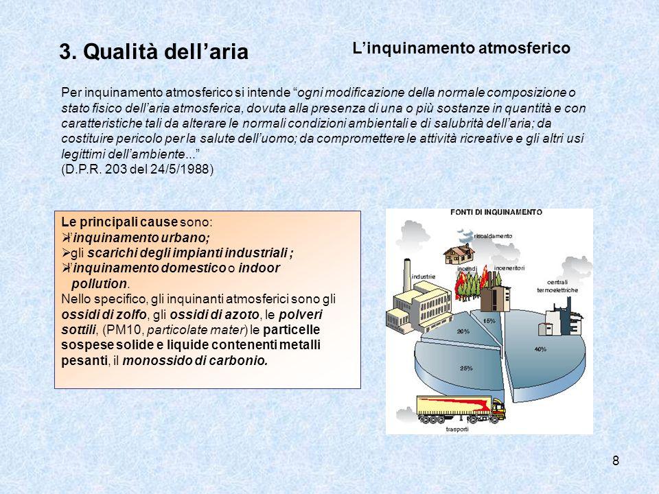 """8 3. Qualità dell'aria L'inquinamento atmosferico Per inquinamento atmosferico si intende """"ogni modificazione della normale composizione o stato fisic"""