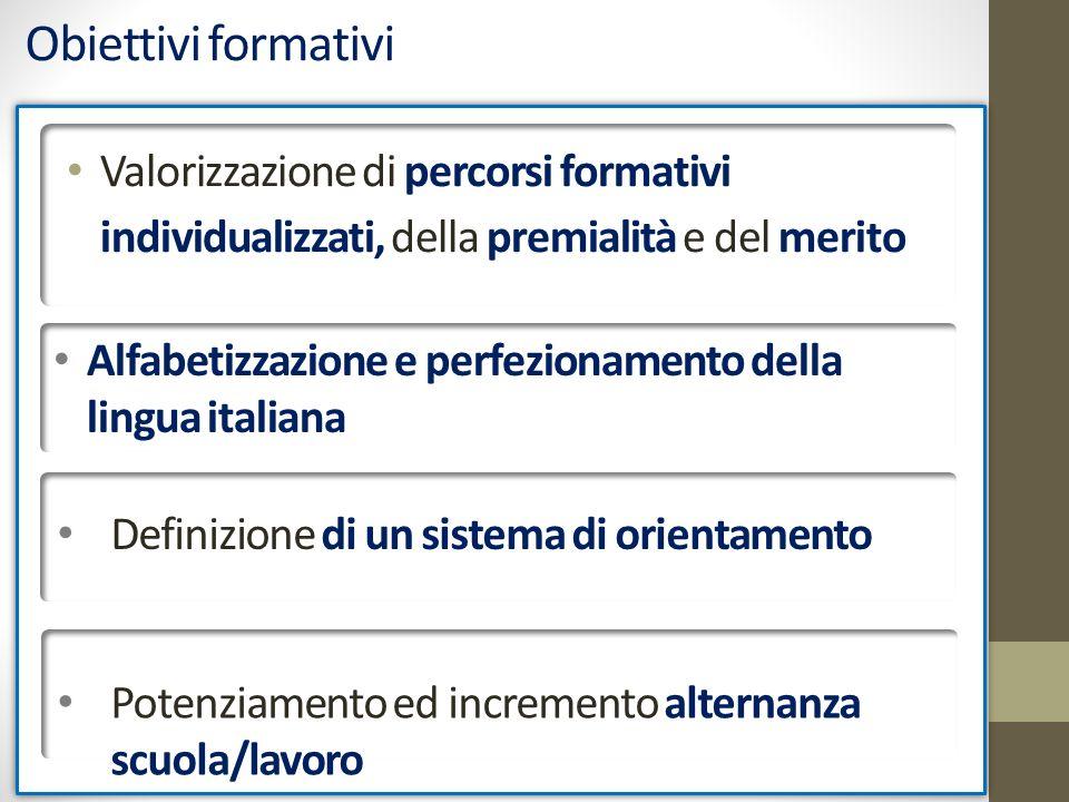 Obiettivi formativi Valorizzazione di percorsi formativi individualizzati, della premialità e del merito Alfabetizzazione e perfezionamento della lingua italiana Definizione di un sistema di orientamento Potenziamento ed incremento alternanza scuola/lavoro