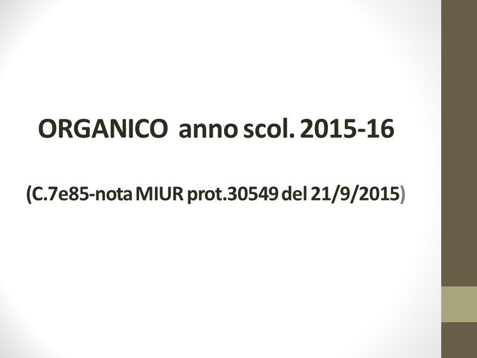 ORGANICO anno scol. 2015-16 (C.7e85-nota MIUR prot.30549 del 21/9/2015)
