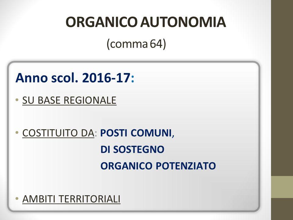 ORGANICO AUTONOMIA (comma 64) Anno scol.
