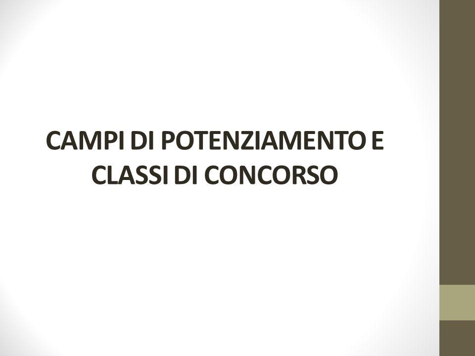 CAMPI DI POTENZIAMENTO E CLASSI DI CONCORSO